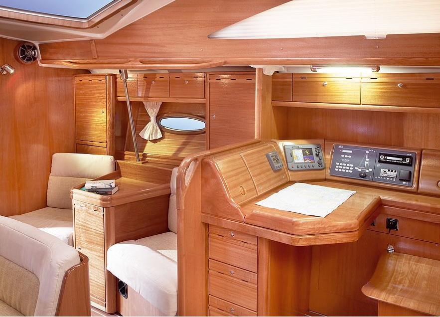аренда яхты в подмосковье